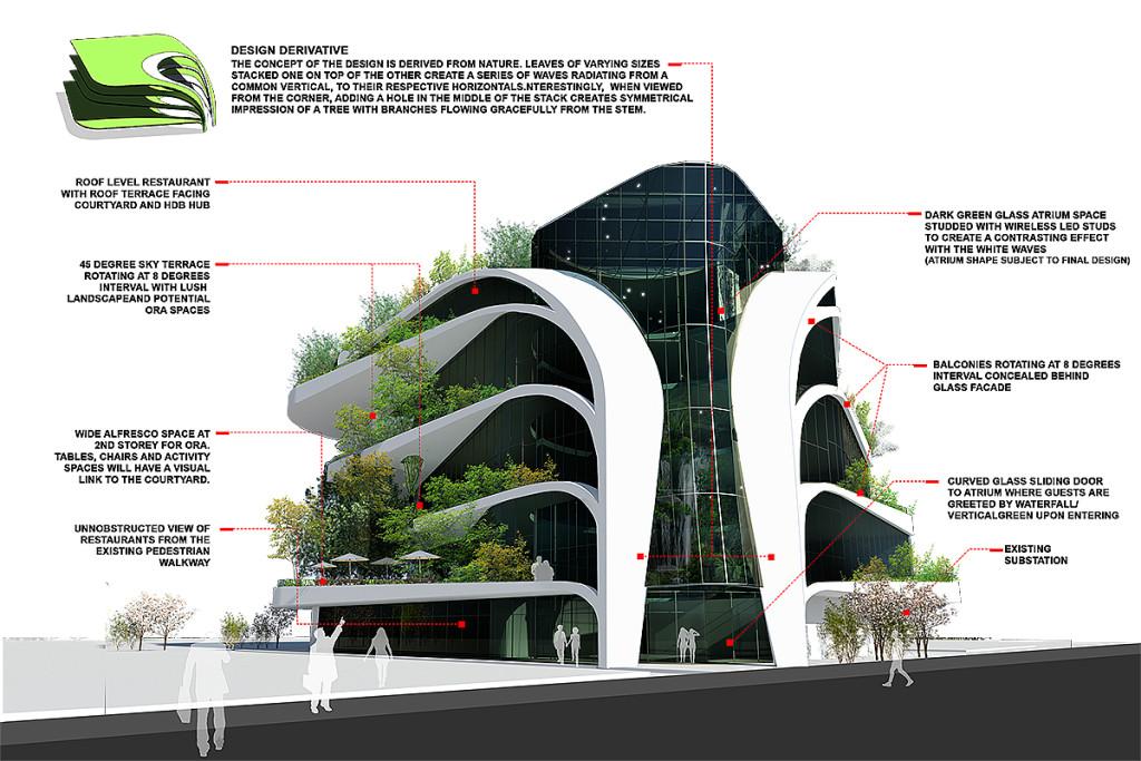 Design Experiment Leaf And Nature Reinier Tinapay